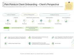 New Client Onboarding Automation Pain Points In Client Onboarding Clients Perspective Structure PDF