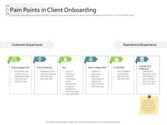 New Client Onboarding Automation Pain Points In Client Onboarding Structure PDF