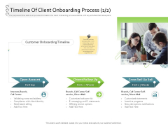 New Client Onboarding Automation Timeline Of Client Onboarding Process Call Ppt File Graphics Design PDF