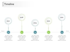 New Client Onboarding Automation Timeline Ppt Show Professional PDF