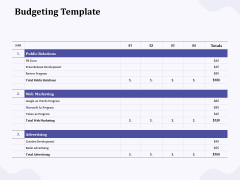 New Commodity Building Procedure Budgeting Template Ppt Professional Icons PDF