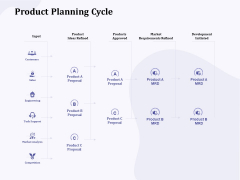 New Commodity Building Procedure Product Planning Cycle Ppt Icon Maker PDF