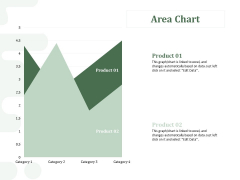 New Commodity Modification Scheme Area Chart Ppt Professional Styles PDF