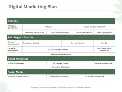 New Commodity Modification Scheme Digital Marketing Plan Ppt Show Clipart Images PDF