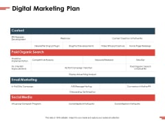 New Commodity Presenting Initiatives Digital Marketing Plan Ppt Images PDF