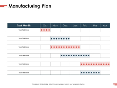 New Commodity Presenting Initiatives Manufacturing Plan Ppt Inspiration Outfit PDF