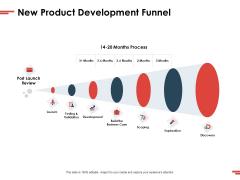 New Commodity Presenting Initiatives New Product Development Funnel Ppt Portfolio Graphics PDF