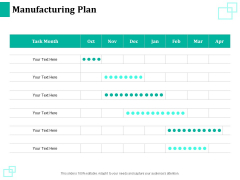 New Commodity Reveal Initiative Manufacturing Plan Ppt Infographic Template Backgrounds PDF
