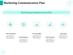 New Commodity Reveal Initiative Marketing Communication Plan Ppt Ideas Clipart PDF