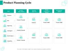 New Commodity Reveal Initiative Product Planning Cycle Ppt Summary Background PDF