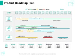 New Commodity Reveal Initiative Product Roadmap Plan Ppt Infographics Example PDF