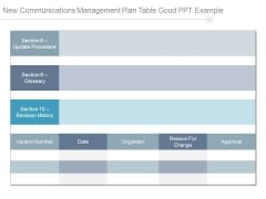 New Communications Management Plan Table Good Ppt Example