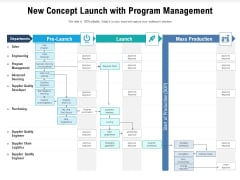 New Concept Launch With Program Management Ppt PowerPoint Presentation Good PDF