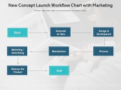 New Concept Launch Workflow Chart With Marketing Ppt PowerPoint Presentation Ideas Infographic Template PDF
