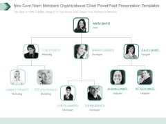 New Core Team Members Organizational Chart Powerpoint Presentation Templates