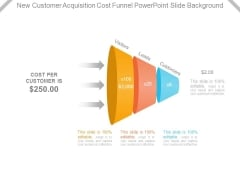 New Customer Acquisition Cost Funnel Powerpoint Slide Background