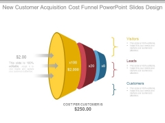 New Customer Acquisition Cost Funnel Powerpoint Slides Design