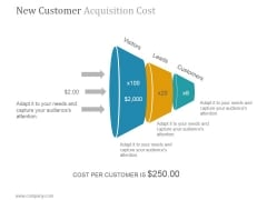 New Customer Acquisition Cost Ppt PowerPoint Presentation Background Images
