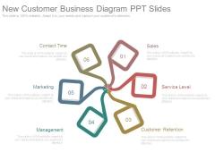 New Customer Business Diagram Ppt Slides