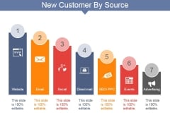New Customer By Source Ppt PowerPoint Presentation Ideas Structure