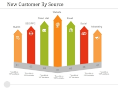New Customer By Source Ppt PowerPoint Presentation Infographics Outline