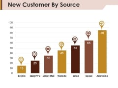 New Customer By Source Ppt PowerPoint Presentation Inspiration Show