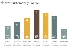 New Customer By Source Ppt PowerPoint Presentation Model Samples