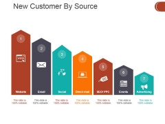 New Customer By Source Ppt PowerPoint Presentation Model Slideshow