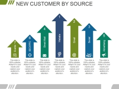 New Customer By Source Ppt PowerPoint Presentation Slides