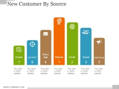 New Customer By Source Ppt PowerPoint Presentation Slides Vector