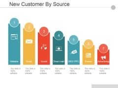New Customer By Source Ppt PowerPoint Presentation Summary Graphics Design