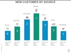 New Customer By Source Ppt PowerPoint Presentation Summary