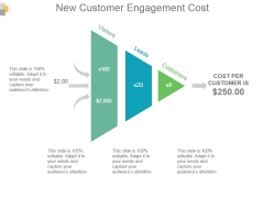 New Customer Engagement Cost Powerpoint Slide Designs