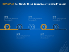 New Employee Onboard Roadmap For Newly Hired Executives Training Proposal Ppt Layouts Good PDF