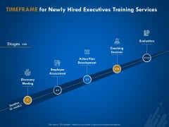 New Employee Onboard Timeframe For Newly Hired Executives Training Services Ppt Layouts Inspiration PDF