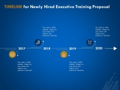 New Employee Onboard Timeline For Newly Hired Executive Training Proposal Ppt Pictures Graphic Tips PDF