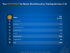 New Employee Onboard Your Investment For Newly Hired Executives Training Services Evaluation Ppt Show Topics PDF