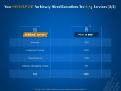 New Employee Onboard Your Investment For Newly Hired Executives Training Services Ppt Pictures Templates PDF