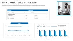 New Era Of B2B Trading B2B Conversion Velocity Dashboard Ppt Show Information PDF