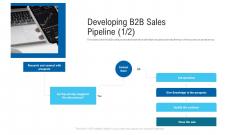 New Era Of B2B Trading Developing B2B Sales Pipeline Prospects Ppt Inspiration Design Ideas PDF