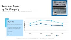 New Era Of B2B Trading Revenues Earned By Our Company Ppt Show Background Images PDF
