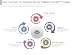 New Framework For Customer Journey And Sales Funnel Ppt Images