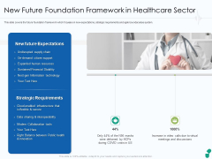 New Future Foundation Framework In Healthcare Sector Ppt Show PDF