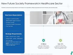 New Future Society Framework In Healthcare Sector Ppt Portfolio Slide PDF