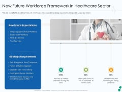 New Future Workforce Framework In Healthcare Sector Ppt Gallery Sample PDF