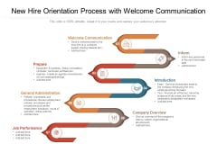 New Hire Orientation Process With Welcome Communication Ppt PowerPoint Presentation File Show PDF