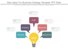 New Ideas For Business Strategy Template Ppt Slide