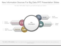 New Information Sources For Big Data Ppt Presentation Slides