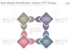 New Market Identification System Ppt Design