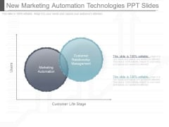 New Marketing Automation Technologies Ppt Slides